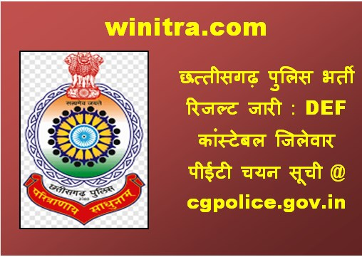 CG Police Result Out 2021
