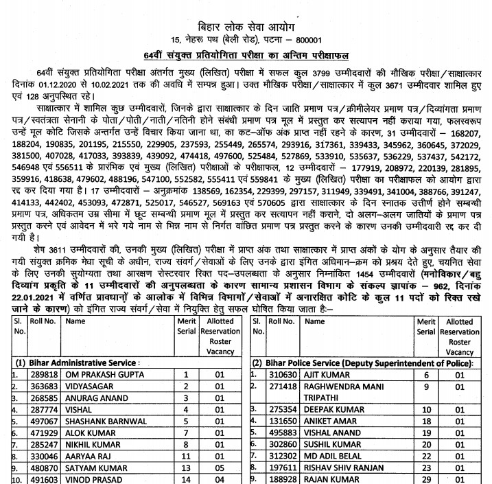 BPSC 64th Combined Exam Final Result Declared