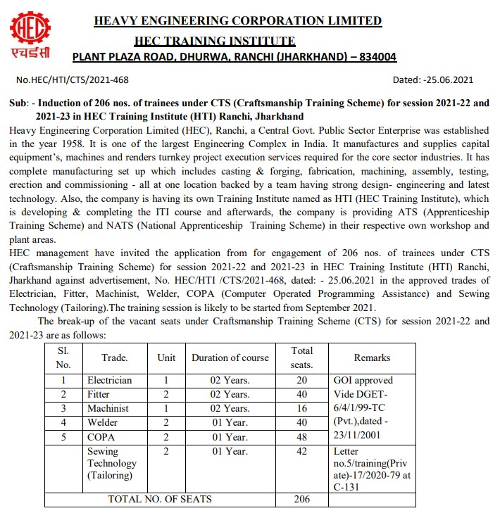 HECL Recruitment 2021 Apply 206 Posts