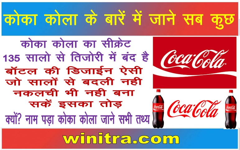 Know All About Coca-Cola