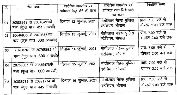 MP Jail Prahari PPT and PST Exam Schedule 2021