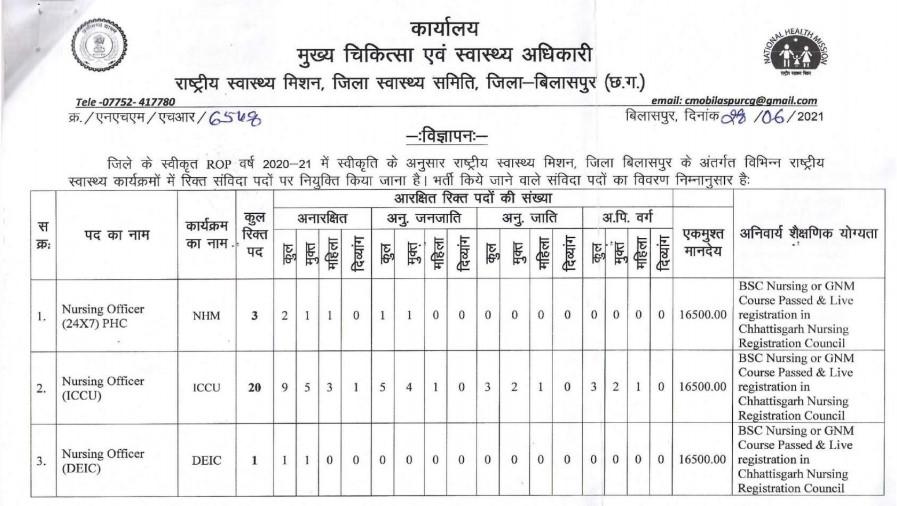 NHM Bilaspur Recruitment 2021