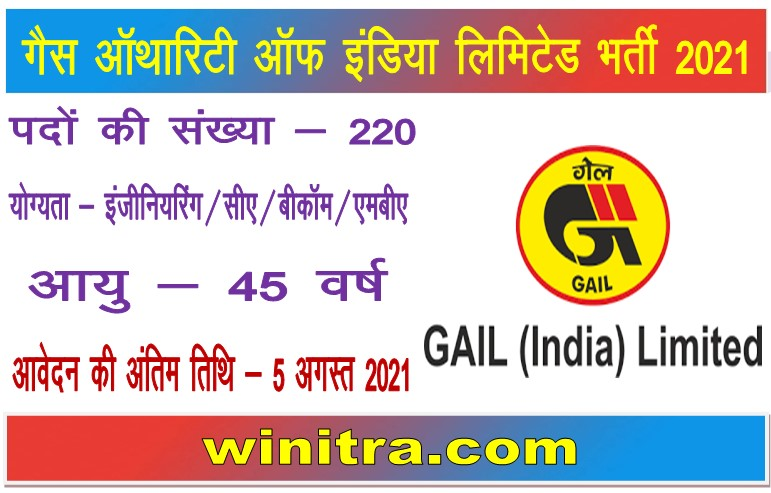 GAIL Recruitment 2021 for 220 Manager and Other Posts