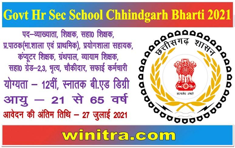 Govt Hr Sec School Chhindgarh Bharti 2021