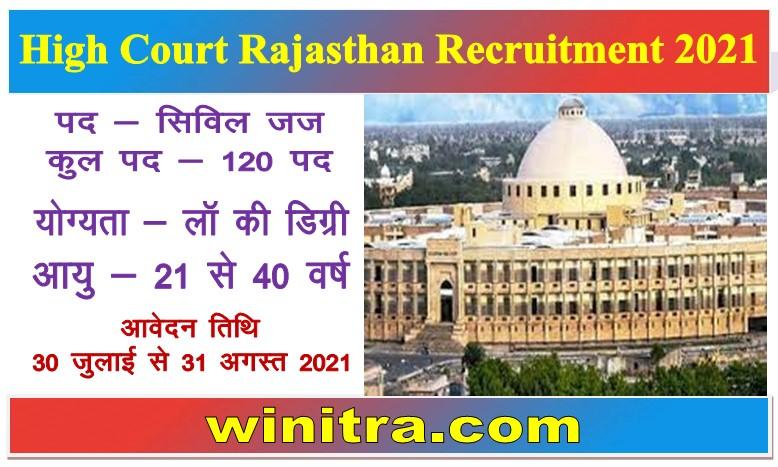 High Court Rajasthan Recruitment 2021