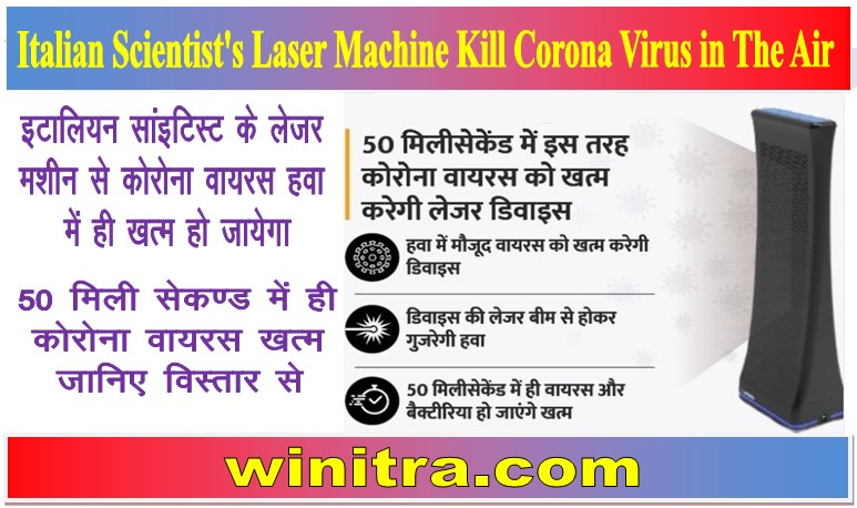 Italian Scientist's Laser Machine Kill Corona Virus in The Air