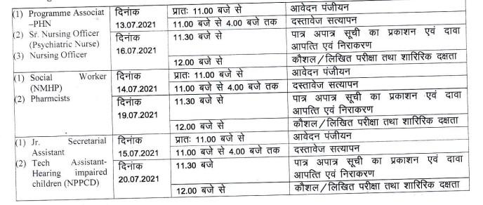 NHM Bemetara Bharti Schedule 2021