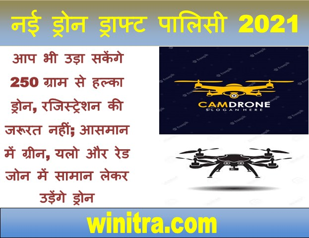 New Drone Draft Rules (Policy) 2021