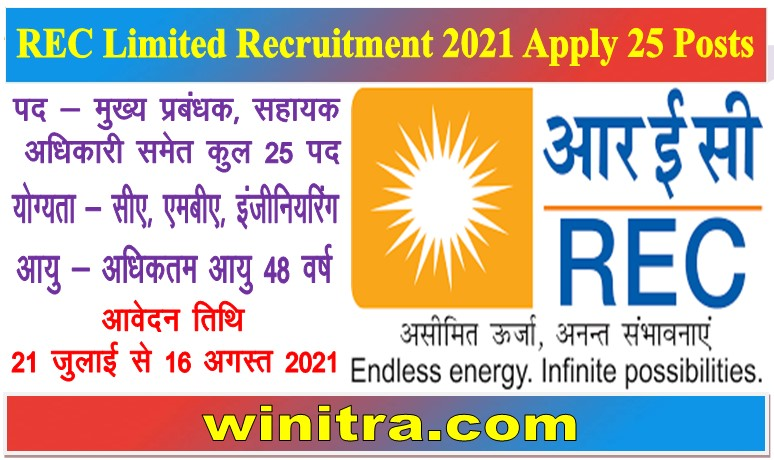 REC Limited Recruitment 2021 Apply 25 Posts