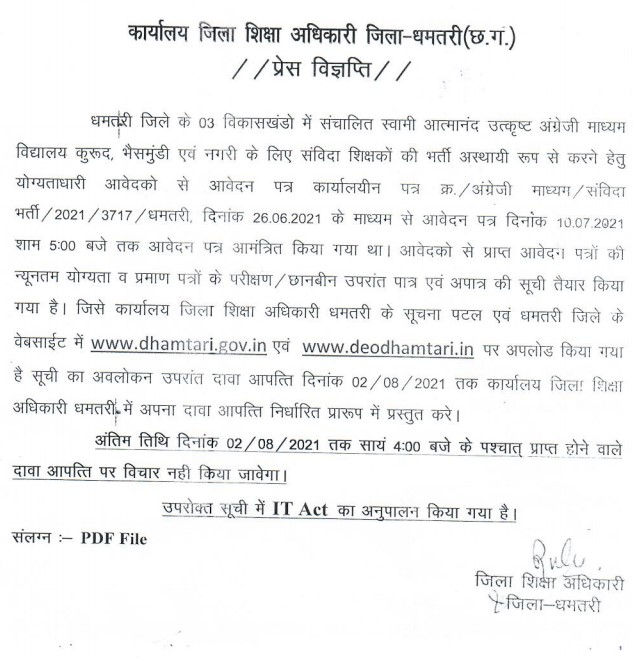 SAGES Dhamtari Eligible and Non Eligible List 2021