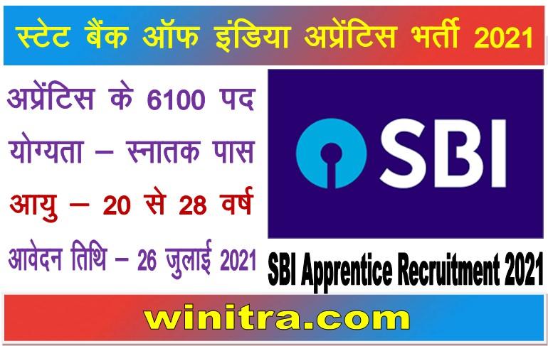 SBI Apprentice Recruitment 2021 Apply 6100 Apprentice Post