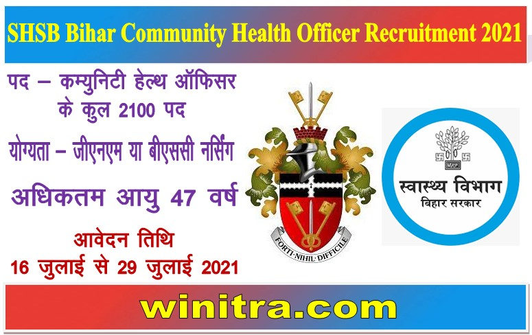 SHSB Bihar Community Health Officer Recruitment 2021