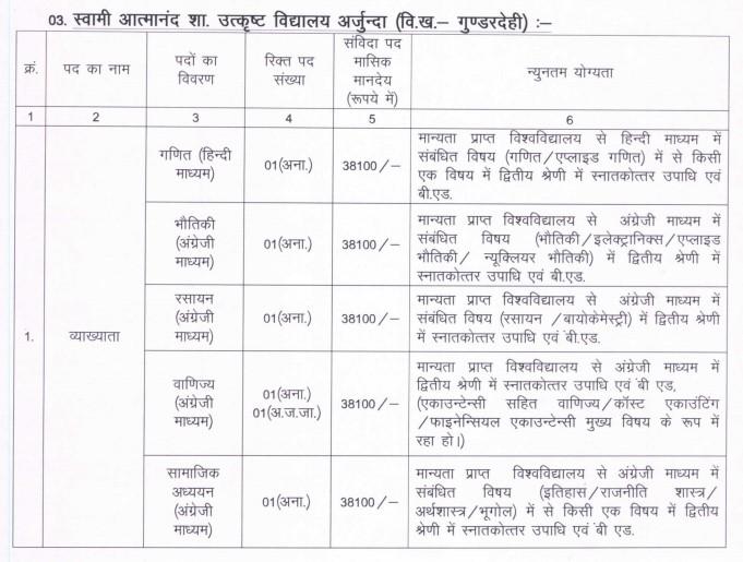 Swami Atmanand Govt Excellence School Arjunda Bharti 2021