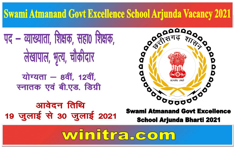 Swami Atmanand Govt Excellence School Arjunda Vacancy 2021