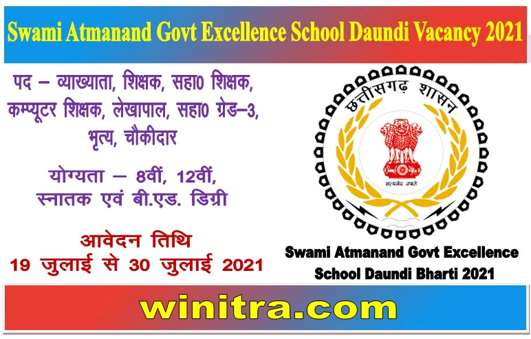 Swami Atmanand Govt Excellence School Daundi Vacancy 2021