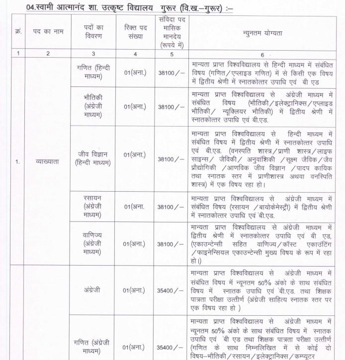 Swami Atmanand Govt Excellence School Gurur Bharti 2021