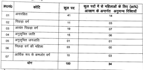 Bihar SSC Mines Inspector Recruitment