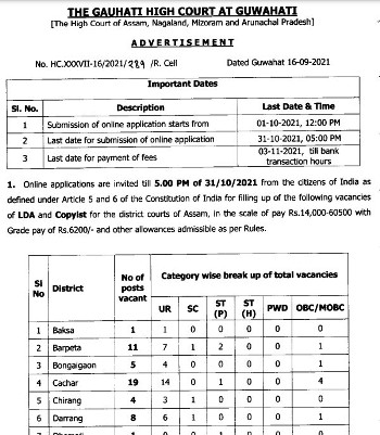 Gauhati High Court Jobs Vacancy 2021