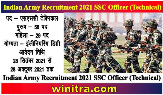 Indian Army Recruitment 2021 SSC Officer (Technical)