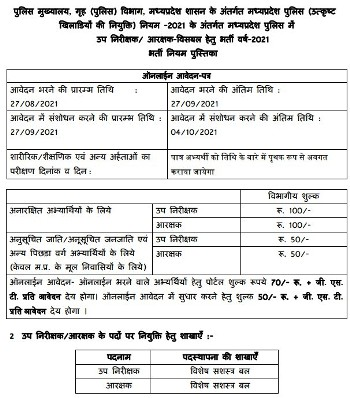 MP Police Bharti For 50 Constable and SI Posts