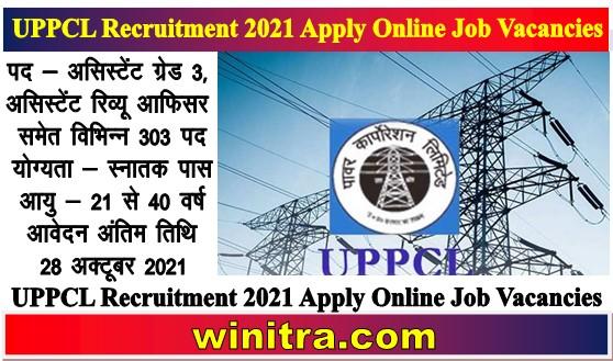UPPCL Recruitment 2021 Apply Online Job Vacancies