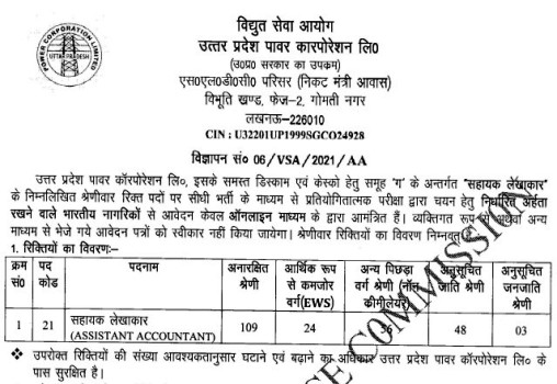 UPPCL Recruitment 2021 For Assistant Accountant