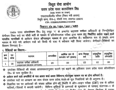 UPPCL Recruitment 2021 For Assistant Review Officer