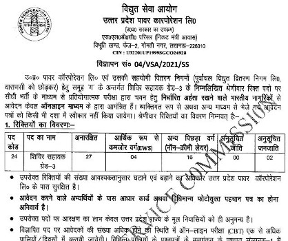 UPPCL Recruitment 2021 For Camp Assistant Grade III