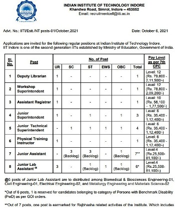 IIT Indore Recruitment 2021