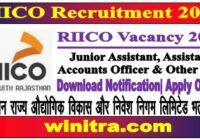 RIICO Recruitment 2021